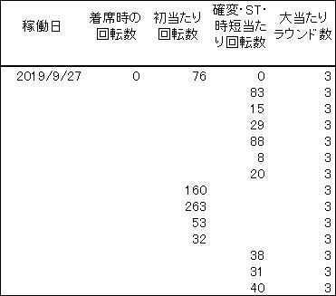 20190927 ヱヴァンゲリヲン13 履歴 - コピー