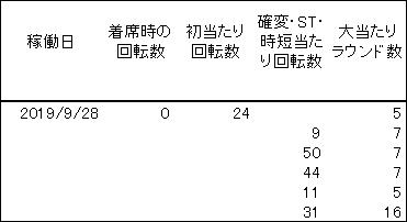 20190928 花の慶次 履歴 - コピー1