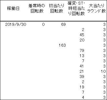 20190930 ヱヴァンゲリヲン13 履歴 - コピー