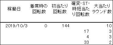 20191003 ブラックラグーン3 履歴 - コピー
