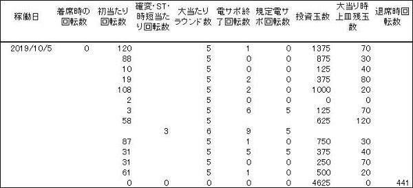 20191005 麻雀物語 履歴 - コピー