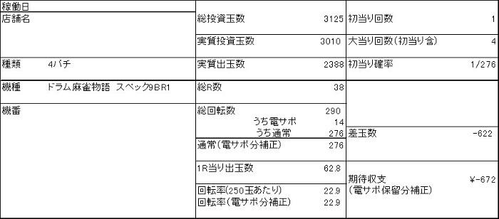 20161006 現金投資の罠 収支表 - コピー