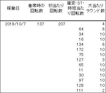 20191007 ブラックラグーン3 履歴 - コピー