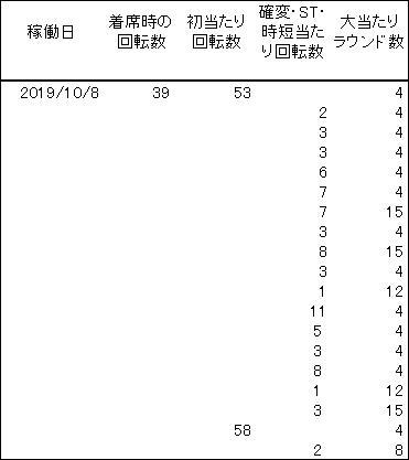 20191008 シンフォギア 履歴 - コピー