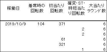20191009 アイマリン 履歴 - コピー