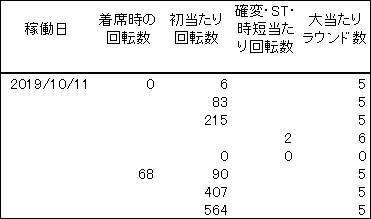 20191011 麻雀物語 履歴 - コピー