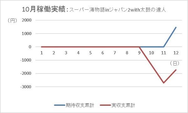20191012 海ジャパン2 グラフ - コピー