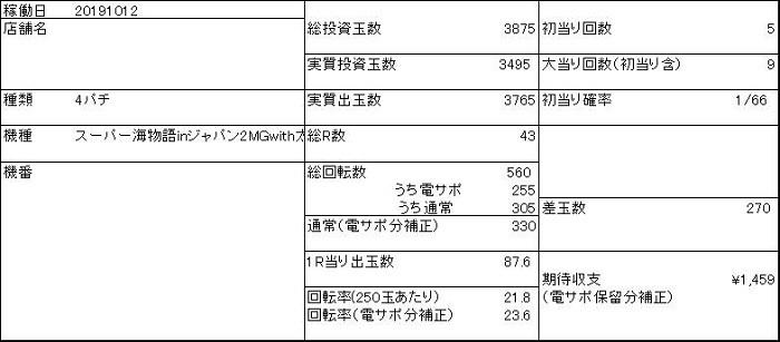 20191012 海ジャパン2 収支表 - コピー