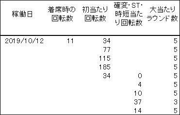 20191012 海ジャパン2 履歴 - コピー