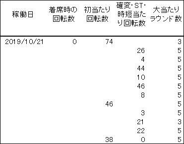 20191021 海ジャパン2 履歴 - コピー