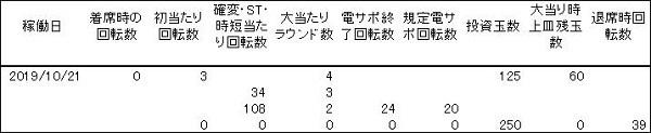 20191021 ブラックラグーン3 履歴 - コピー
