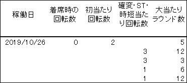 20191026 麻雀物語 履歴 - コピー