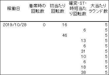 20191028 海ジャパン2 履歴 - コピー
