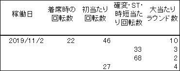20191102 ブラックラグーン3 履歴 - コピー