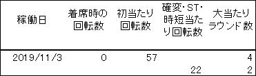 20191103 ブラックラグーン3 履歴 - コピー