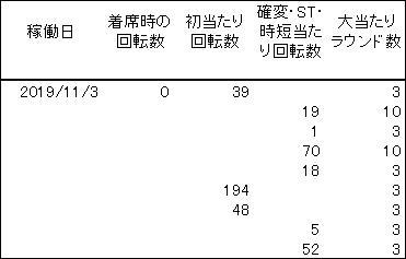20191103 ヱヴァンゲリヲン13 履歴 - コピー