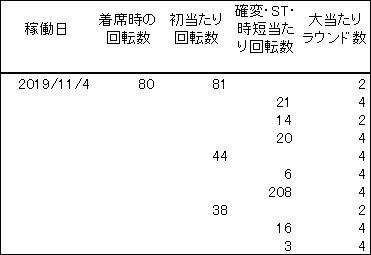 20191104 冬のソナタ 履歴 - コピー