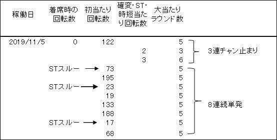 20191105 麻雀物語 履歴 - コピー