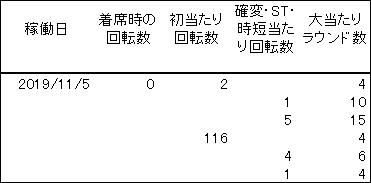 20191105 ルパン三世 履歴 - コピー