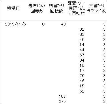 20191106 ヱヴァンゲリヲン13 履歴 - コピー