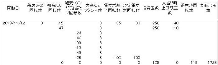 20191112 ヱヴァンゲリヲン13 履歴 - コピー