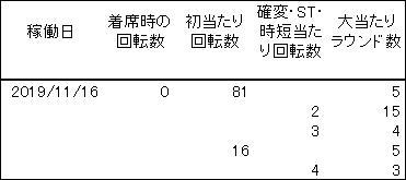 20191116 麻雀物語 履歴 - コピー