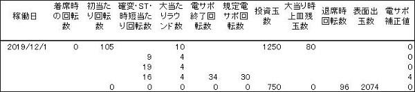 20191201 冬のソナタ 履歴 - コピー
