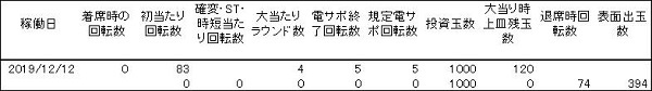 20191216 シンフォギア 履歴1 - コピー