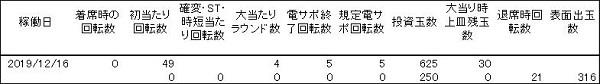 20191216 シンフォギア 履歴2 - コピー