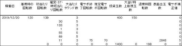 20191220 ミルキーバー 履歴 - コピー