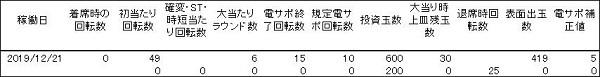20191221 おばけランド 履歴 - コピー
