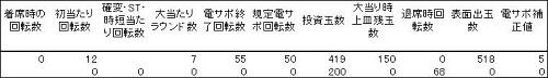 20191221 海桃鉄 履歴 - コピー