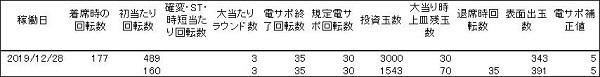 20191228 ミルキーバー 履歴 - コピー