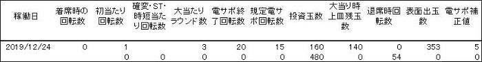 20191224 神獣王 ちょいパチ 履歴 - コピー
