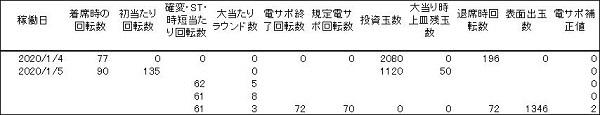 20200105 RE CYBORG 009 履歴 - コピー
