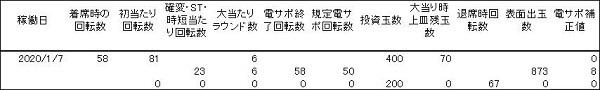 20200107 1円 フィーバーパワフル2018 履歴 - コピー