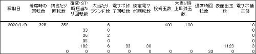 20200109 桃剣斬鬼 履歴 - コピー