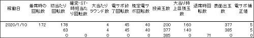 20200110 ガオガオキング 履歴 - コピー