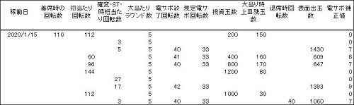 20200115 1円 海ジャパン2太鼓の達人 履歴 - コピー
