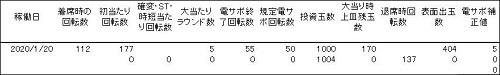 20200120 1円 ヱヴァンゲリヲン11 履歴 - コピー