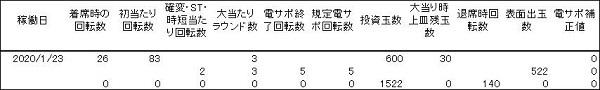 20200123 ゴルゴ13 履歴 - コピー