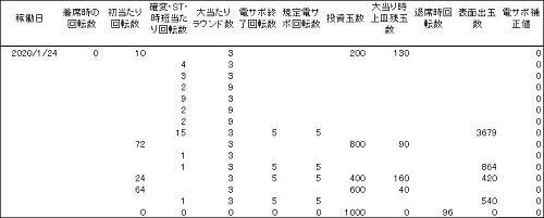 20200124 ゴルゴ13 履歴 - コピー