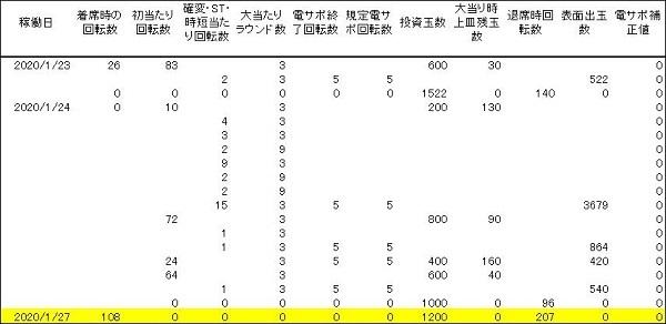 20200127 ゴルゴ13 履歴表 - コピー
