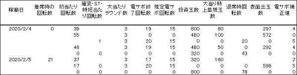 20200205 神獣王 履歴 - コピー