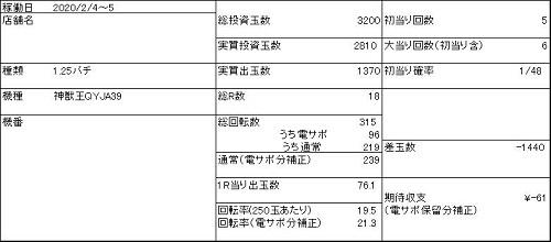 20200205 神獣王 表 - コピー