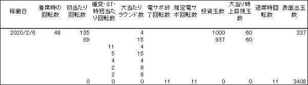 20200206 シンフォギア 1円 履歴 - コピー