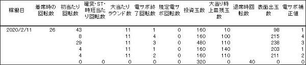 20200211 おしおきくのいち忍法帳 履歴 - コピー