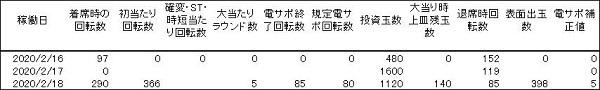 20200218 ガルパン 履歴 - コピー