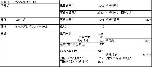 20200218 ガルパン データ - コピー