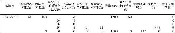 20200219 ジューシーハニー2 履歴 - コピー